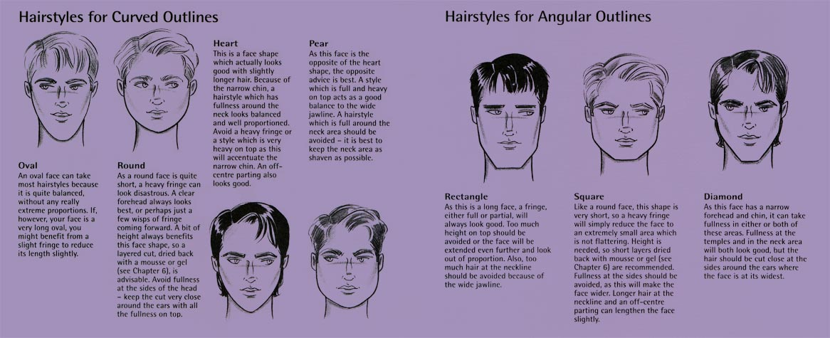 Top Graphic of Hairstyles For Different Face Shapes | Chester Gervais