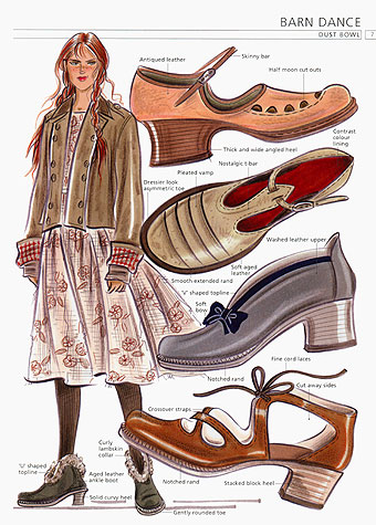 Hilary Kidd Fashion Illustrator Accessories Female